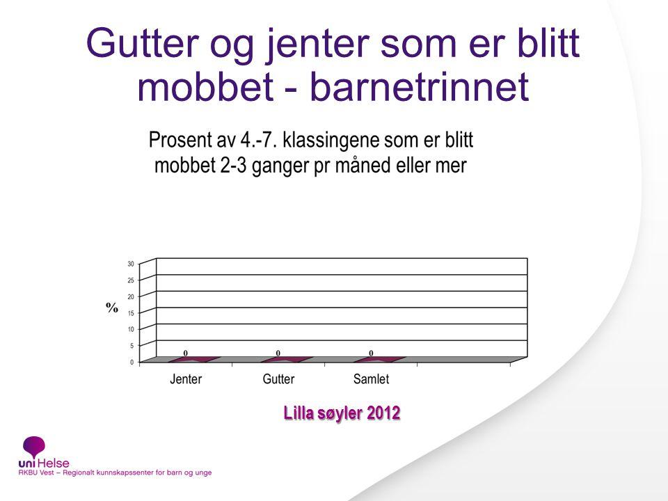 Gutter og jenter som er blitt mobbet - barnetrinnet Lilla søyler 2012