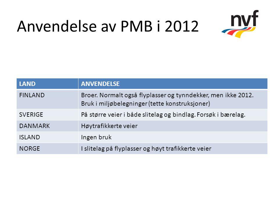 Anvendelse av PMB i 2012 LANDANVENDELSE FINLANDBroer. Normalt også flyplasser og tynndekker, men ikke 2012. Bruk i miljøbelegninger (tette konstruksjo