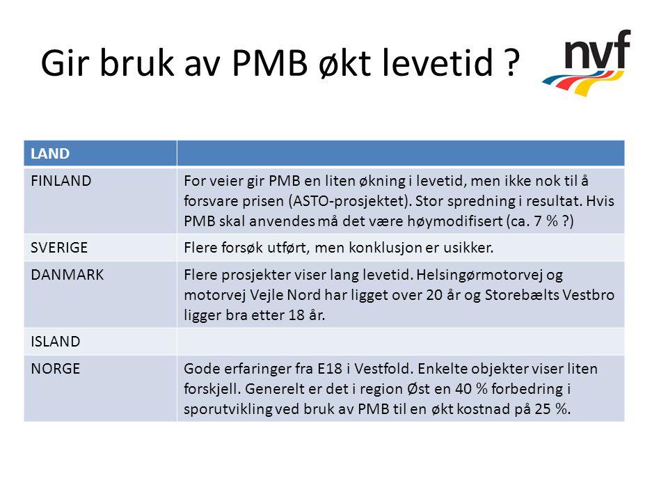 Gir bruk av PMB økt levetid ? LAND FINLANDFor veier gir PMB en liten økning i levetid, men ikke nok til å forsvare prisen (ASTO-prosjektet). Stor spre