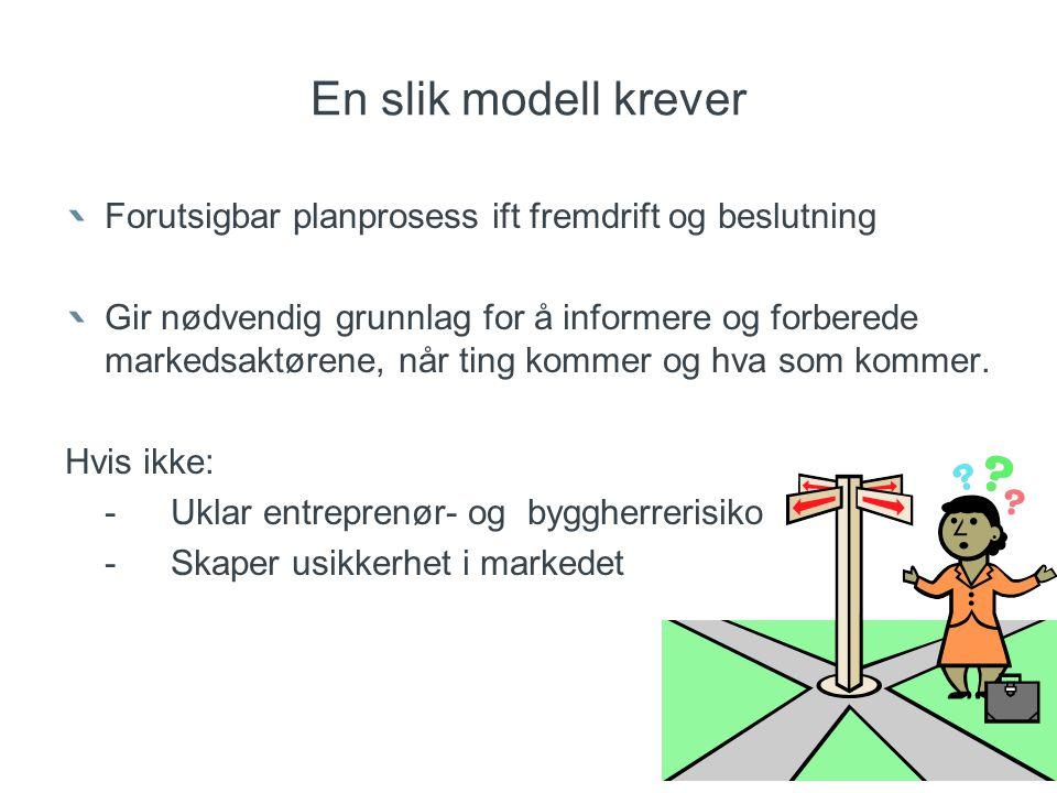 En slik modell krever Forutsigbar planprosess ift fremdrift og beslutning Gir nødvendig grunnlag for å informere og forberede markedsaktørene, når tin