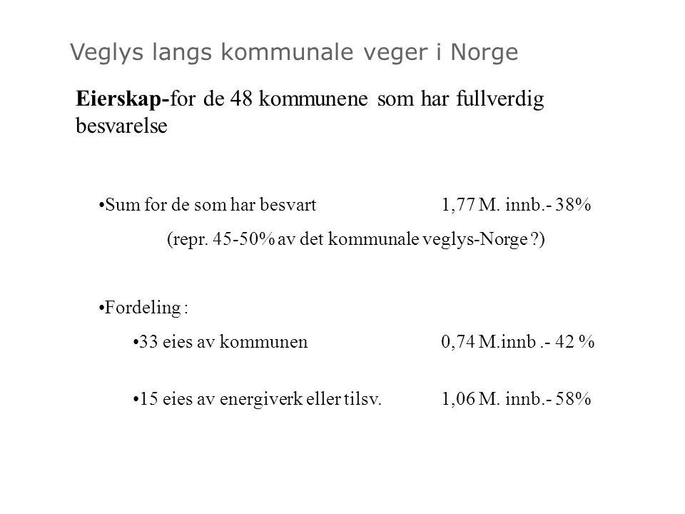 Veglys langs kommunale veger i Norge Eierskap-for de 10 største kommunene som har fullverdig besvarelse Sum for de 10 største1,38 M.