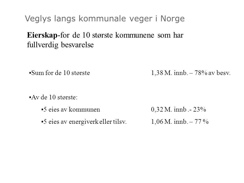 Veglys langs kommunale veger i Norge Årlige kostnader Til energi51 % Til drift og vedlikehold49 % 93 % har ikke med kapitalkostnader