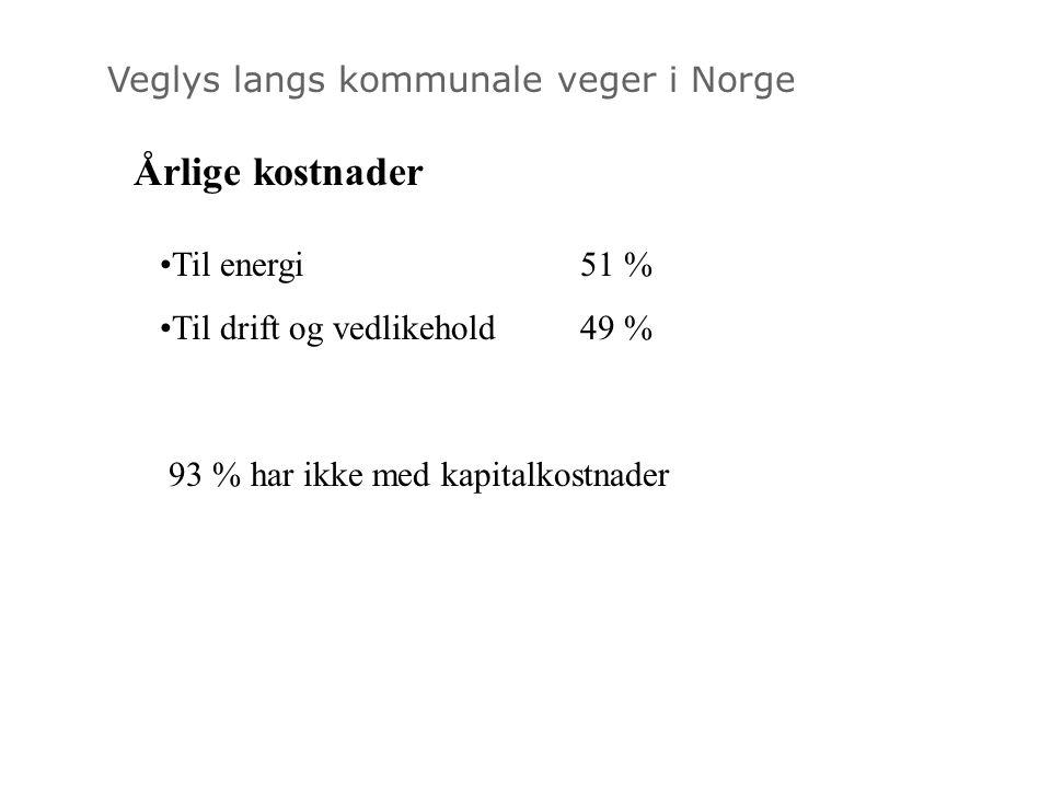 Veglys langs kommunale veger i Norge PCB-sanering (% antall kommuner) Ja 50 Delvis18 Nei6