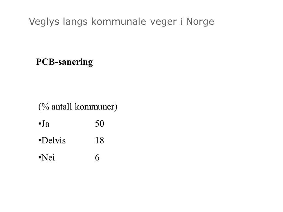 Veglys langs kommunale veger i Norge Medvirker i lys langs fylkesveger (% antall kommuner) Ja90 Nei10