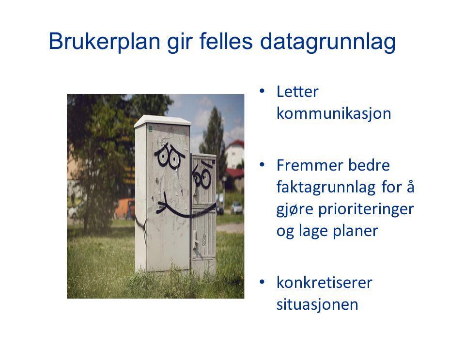 Brukerplan gir felles datagrunnlag Letter kommunikasjon Fremmer bedre faktagrunnlag for å gjøre prioriteringer og lage planer konkretiserer situasjone