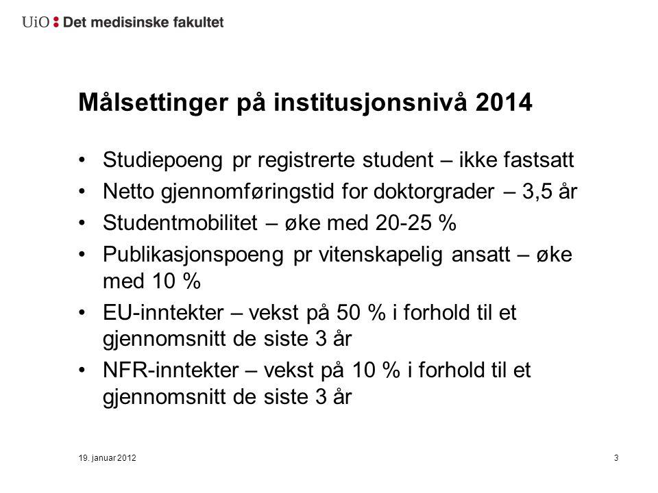 19. januar 20123 Målsettinger på institusjonsnivå 2014 Studiepoeng pr registrerte student – ikke fastsatt Netto gjennomføringstid for doktorgrader – 3