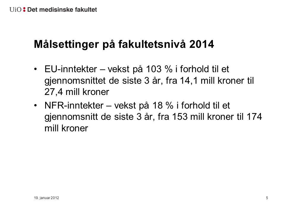Målsettinger på fakultetsnivå 2014 EU-inntekter – vekst på 103 % i forhold til et gjennomsnittet de siste 3 år, fra 14,1 mill kroner til 27,4 mill kro