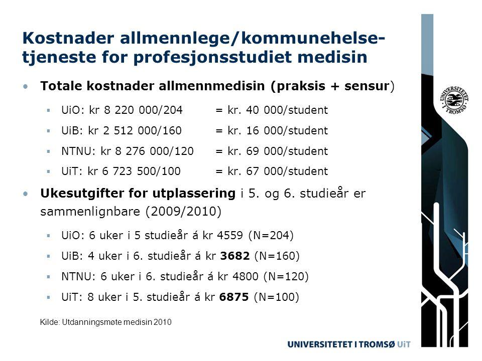 Kostnader allmennlege/kommunehelse- tjeneste for profesjonsstudiet medisin Totale kostnader allmennmedisin (praksis + sensur)  UiO: kr 8 220 000/204 = kr.