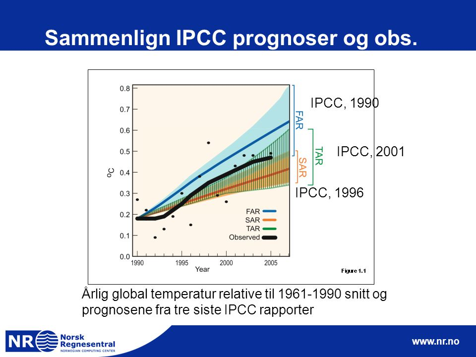 www.nr.no Sammenlign IPCC prognoser og obs.