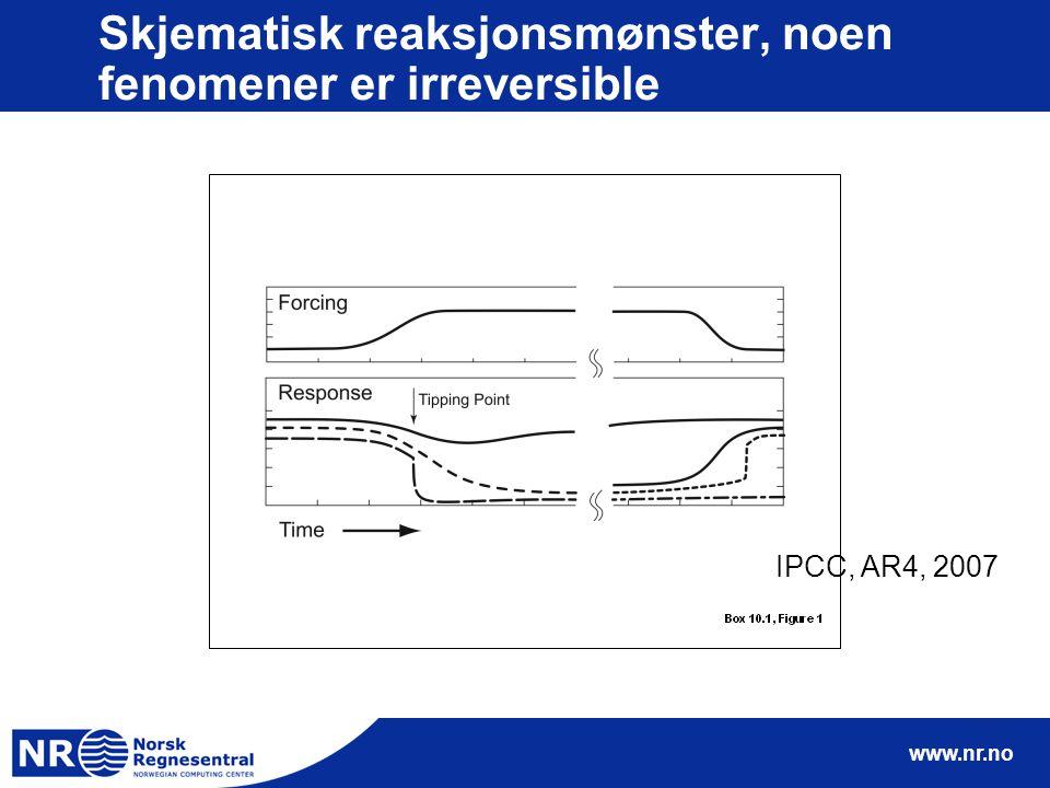 www.nr.no Skjematisk reaksjonsmønster, noen fenomener er irreversible IPCC, AR4, 2007