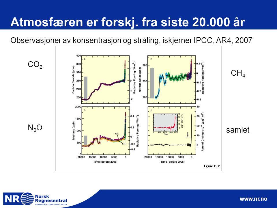 www.nr.no 3 scenarier, og mange simuleringer Temperatur Nedbør IPCC, AR4, 2007 Årlige snitt relativ til middel 1980-1999