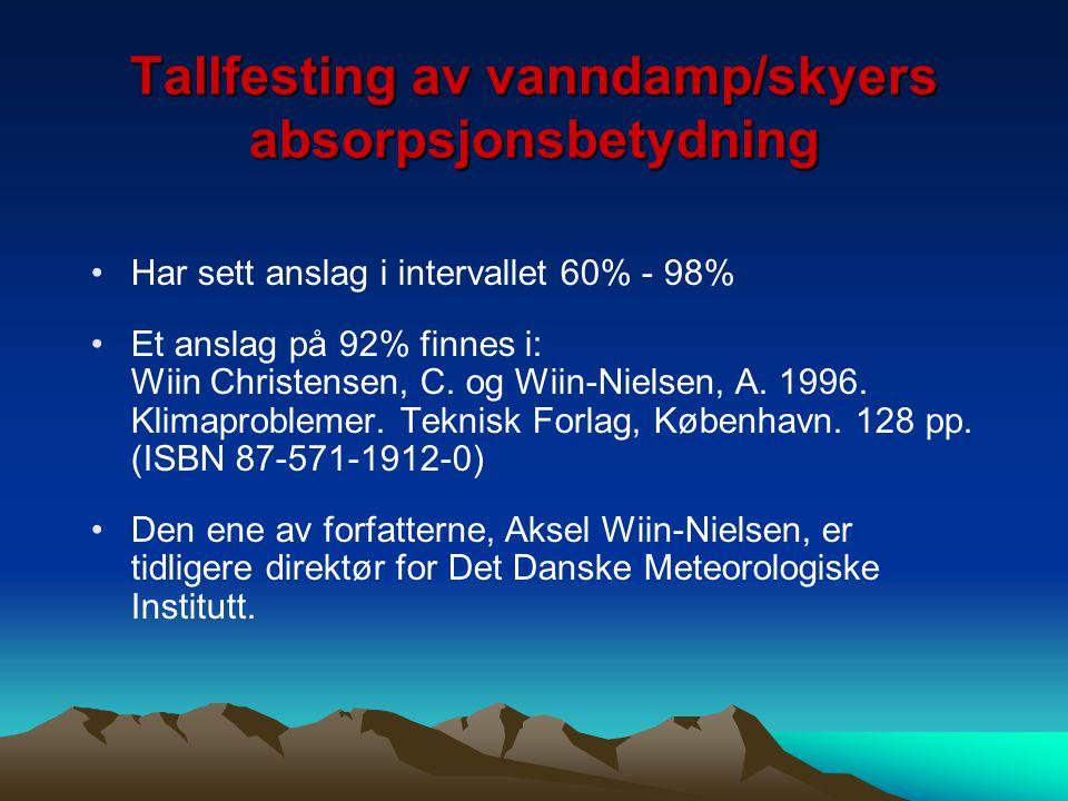 Tallfesting av vanndamp/skyers absorpsjonsbetydning Har sett anslag i intervallet 60% - 98% Et anslag på 92% finnes i: Wiin Christensen, C. og Wiin-Ni