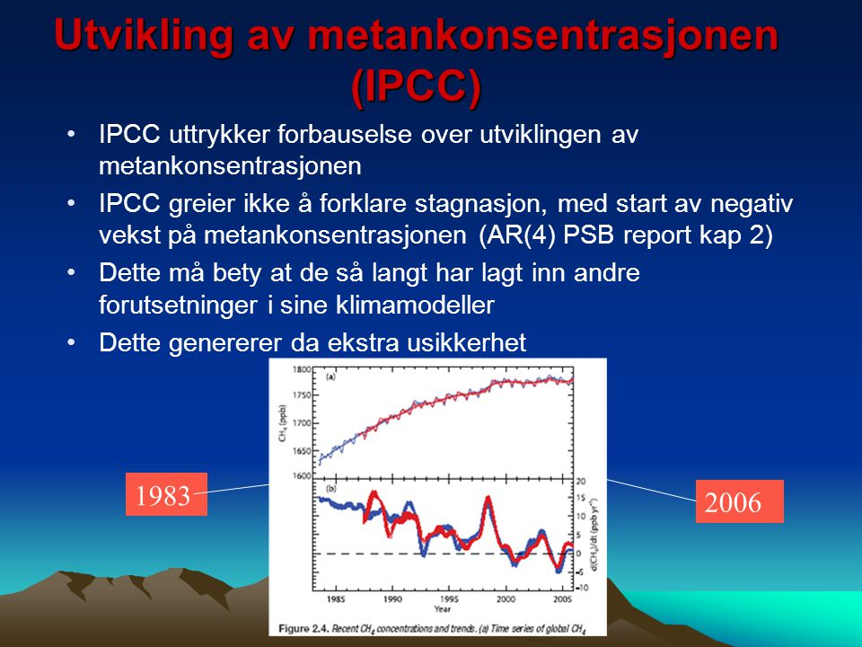 Utvikling av metankonsentrasjonen (IPCC) 1983 2006 IPCC uttrykker forbauselse over utviklingen av metankonsentrasjonen IPCC greier ikke å forklare sta