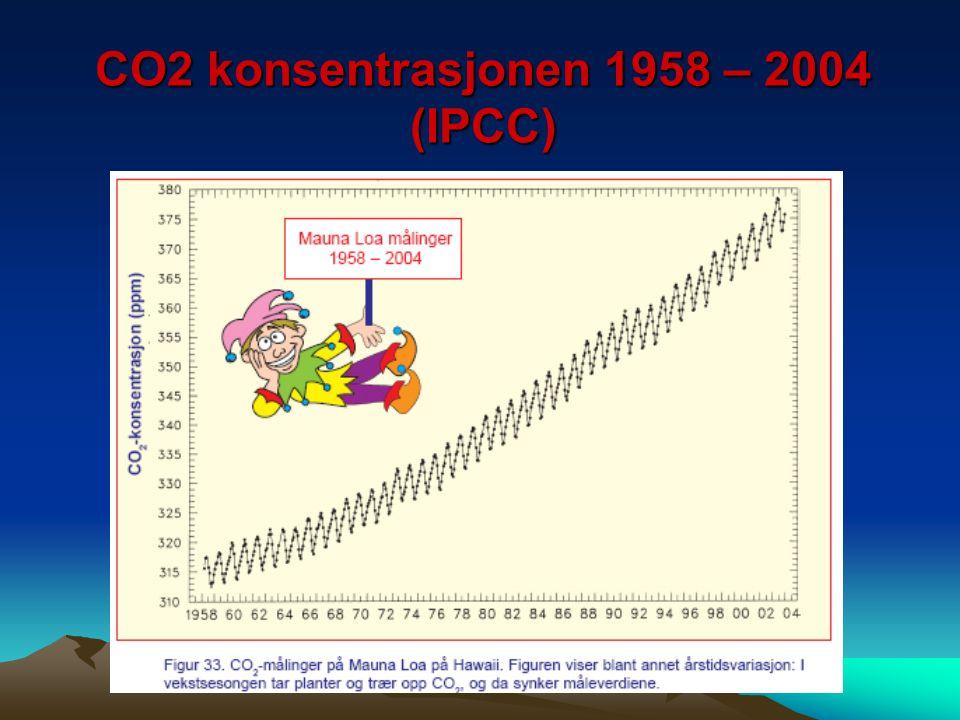CO2 konsentrasjonen 1958 – 2004 (IPCC)