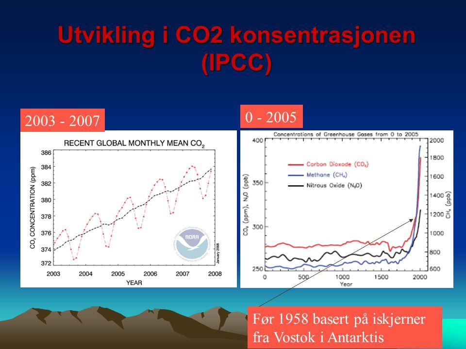 Utvikling i CO2 konsentrasjonen (IPCC) Før 1958 basert på iskjerner fra Vostok i Antarktis 2003 - 2007 0 - 2005