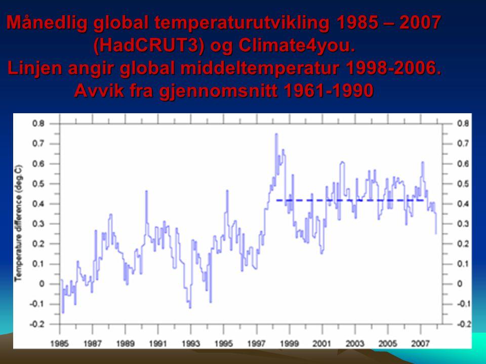 Månedlig global temperaturutvikling 1985 – 2007 (HadCRUT3) og Climate4you. Linjen angir global middeltemperatur 1998-2006. Avvik fra gjennomsnitt 1961