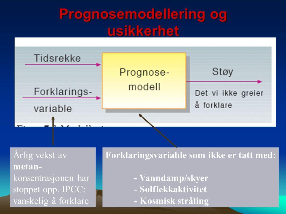 Prognosemodellering og usikkerhet Forklaringsvariable som ikke er tatt med: - Vanndamp/skyer - Solflekkaktivitet - Kosmisk stråling Årlig vekst av met