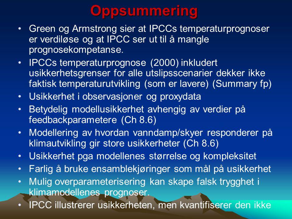 Oppsummering Green og Armstrong sier at IPCCs temperaturprognoser er verdiløse og at IPCC ser ut til å mangle prognosekompetanse. IPCCs temperaturprog