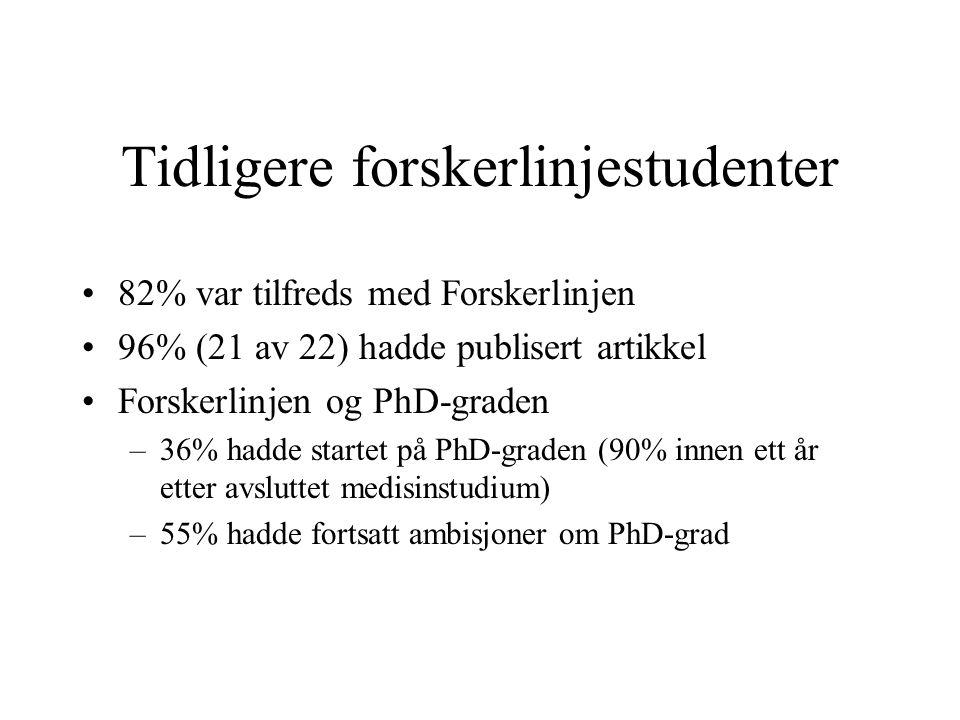 Tidligere forskerlinjestudenter 82% var tilfreds med Forskerlinjen 96% (21 av 22) hadde publisert artikkel Forskerlinjen og PhD-graden –36% hadde startet på PhD-graden (90% innen ett år etter avsluttet medisinstudium) –55% hadde fortsatt ambisjoner om PhD-grad