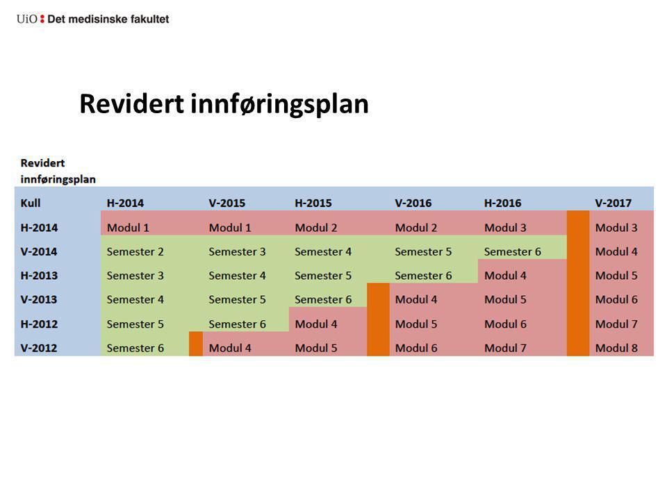 Revidert innføringsplan