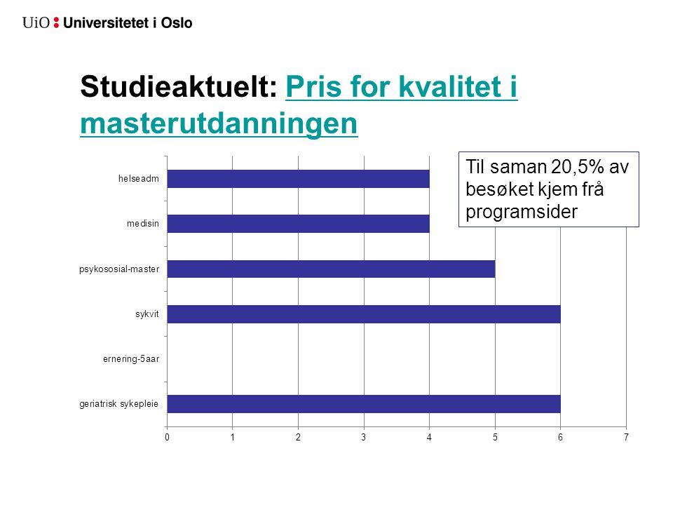 Forskningsaktuelt E-læring i avansert geriatrisk sykepleie –11 besøk (av totalt 59) frå programside –18,6 prosent av totalt besøk Mektig omsorg –16 besøk (av totalt 58) frå programsider –27,6 prosent av totalt besøk Beste Oslo-forskning 2012 –3 besøk (av totalt 23) frå programsider –13 prosent av totalt besøk