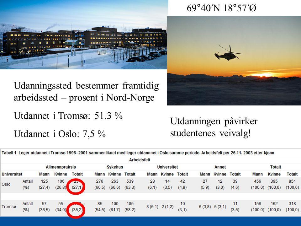 69°40′N 18°57′Ø Udanningssted bestemmer framtidig arbeidssted – prosent i Nord-Norge Utdannet i Tromsø: 51,3 % Utdannet i Oslo: 7,5 % Utdanningen påvi