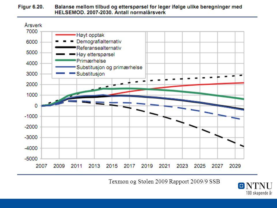 Texmon og Stølen 2009 Rapport 2009/9 SSB