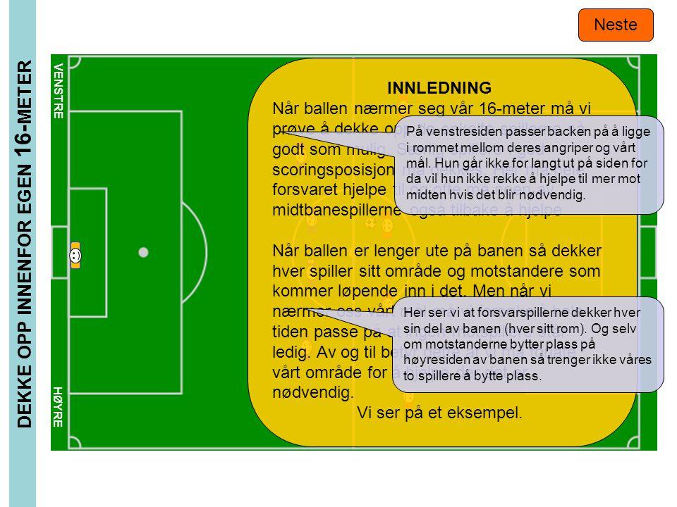 VENSTRE HØYRE DEKKE OPP INNENFOR EGEN 16- METER Neste 8 INNLEDNING Når ballen nærmer seg vår 16-meter må vi prøve å dekke opp de enkelte spillerne så