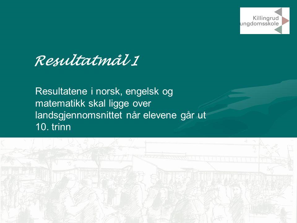 Resultatmål 1 Resultatene i norsk, engelsk og matematikk skal ligge over landsgjennomsnittet når elevene går ut 10.