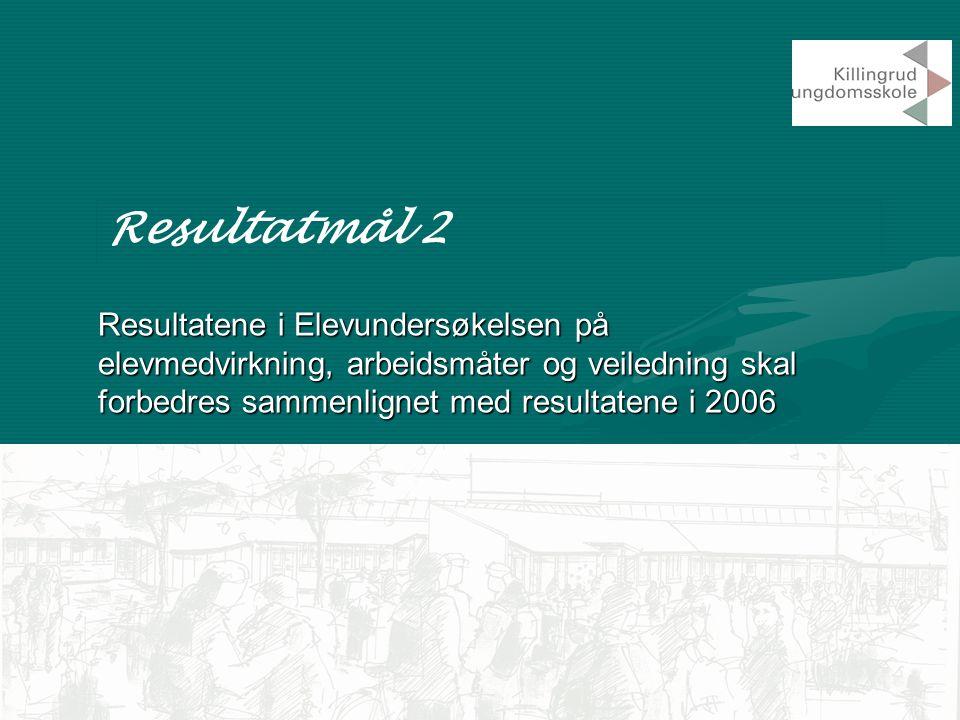 Resultatene i Elevundersøkelsen på elevmedvirkning, arbeidsmåter og veiledning skal forbedres sammenlignet med resultatene i 2006 Resultatmål 2