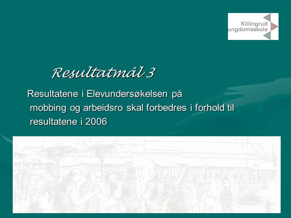 Resultatmål 3 Resultatene i Elevundersøkelsen på mobbing og arbeidsro skal forbedres i forhold til mobbing og arbeidsro skal forbedres i forhold til resultatene i 2006 resultatene i 2006