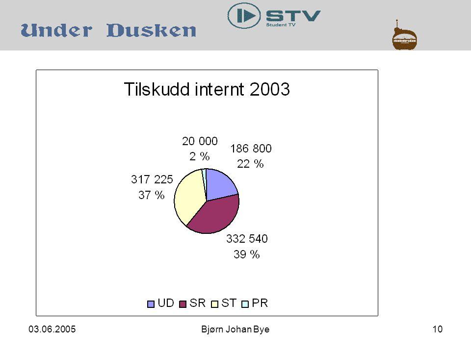 03.06.2005Bjørn Johan Bye10