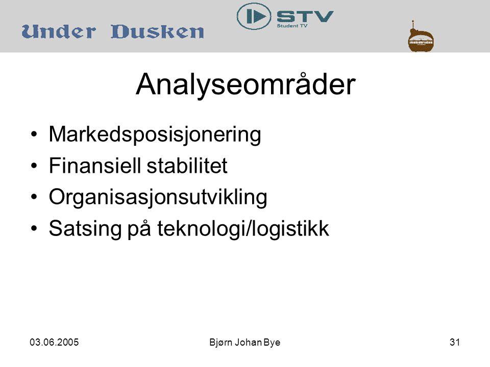 03.06.2005Bjørn Johan Bye31 Analyseområder Markedsposisjonering Finansiell stabilitet Organisasjonsutvikling Satsing på teknologi/logistikk