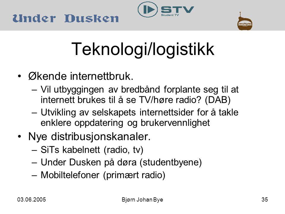 03.06.2005Bjørn Johan Bye35 Teknologi/logistikk Økende internettbruk.