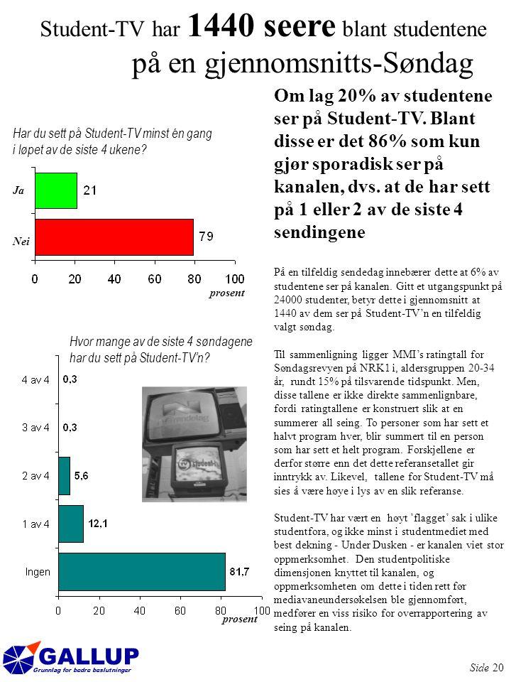 GALLUP Grunnlag for bedre beslutninger Side 20 Student-TV har 1440 seere blant studentene på en gjennomsnitts-Søndag Om lag 20% av studentene ser på Student-TV.