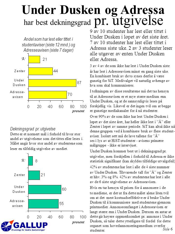 GALLUP Grunnlag for bedre beslutninger Side 6 Andel som har lest eller tittet i studentaviser (siste 12 mnd.) og Adresseavisen (siste 7 dager) Dekningsgrad pr.