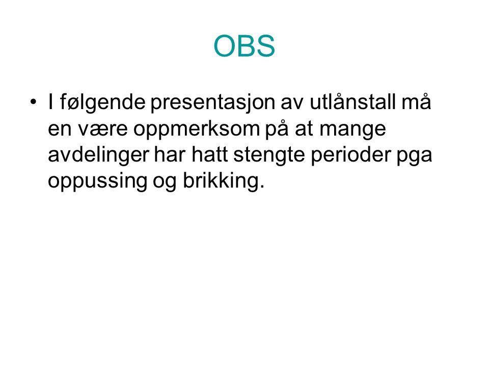 OBS I følgende presentasjon av utlånstall må en være oppmerksom på at mange avdelinger har hatt stengte perioder pga oppussing og brikking.