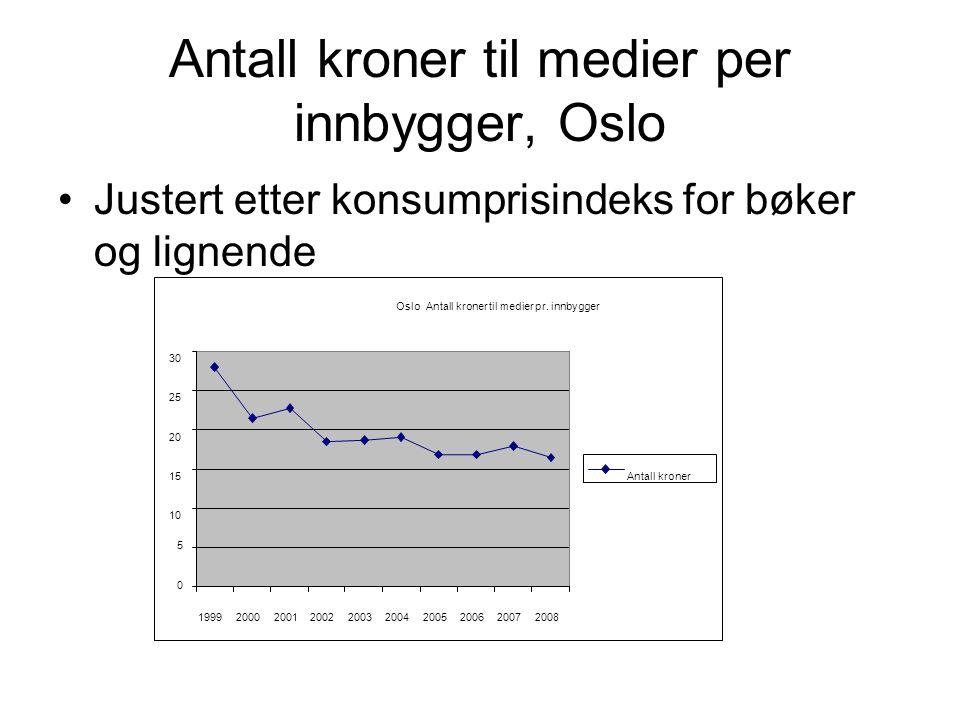 Antall kroner til medier per innbygger, Oslo Justert etter konsumprisindeks for bøker og lignende Oslo Antall kroner til medier pr. innbygger 0 5 10 1