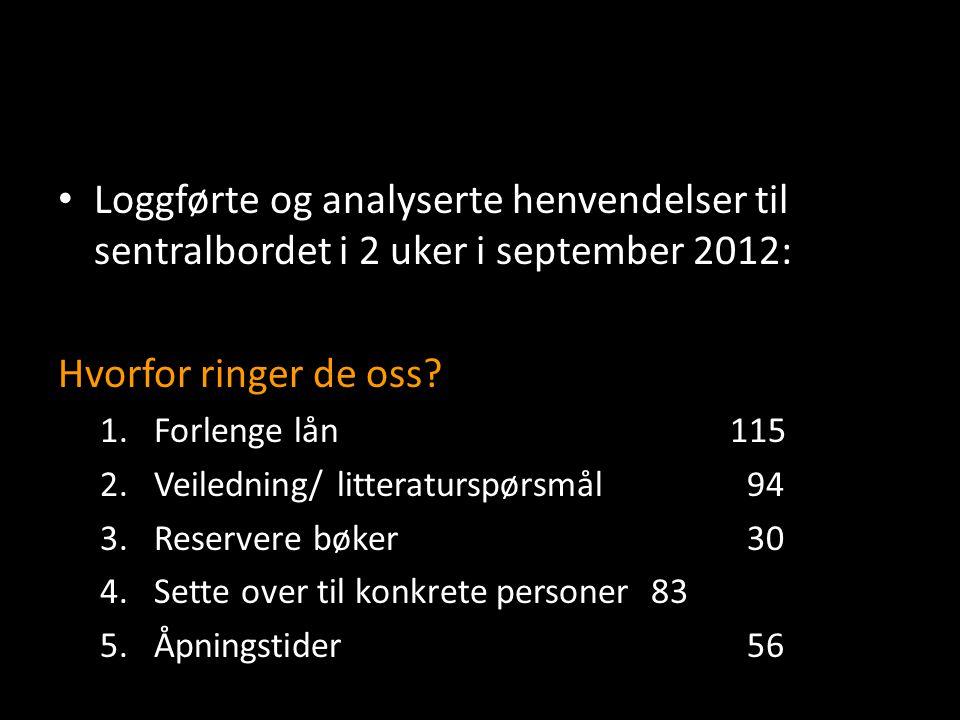 Loggførte og analyserte henvendelser til sentralbordet i 2 uker i september 2012: Hvorfor ringer de oss.