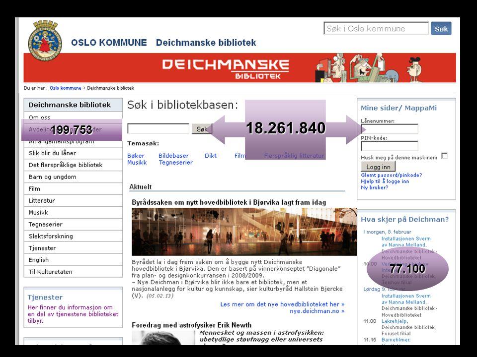 Slik fant vi de viktigste brukeroppgavene Webstatistikk – Topp 10 besøkte sider – Søkelogger – mest brukte søkeord/ fraser Topp 10 besøkte sider - 2012BesøkVisninger Søk i bibliotekbasen + MappaMi - 18 261 840 Hovedside/ forsiden - Deichmanske bibliotek992 0331 686 402 Avdelinger og åpningstider169 114199 753 Arrangementskalenderen - Origo37 50077 100 Velkommen til Majorstuen filial26 72635 261 Barne- og ungdomssidene19 03125 561 Intern-Søk14 01527 619 Om Deichmanske bibliotek13 04215 985 Velkommen til Grünerløkka filial!12 81815 706 Velkommen til Deichmanske bibliotek Oppsal12 65416 448