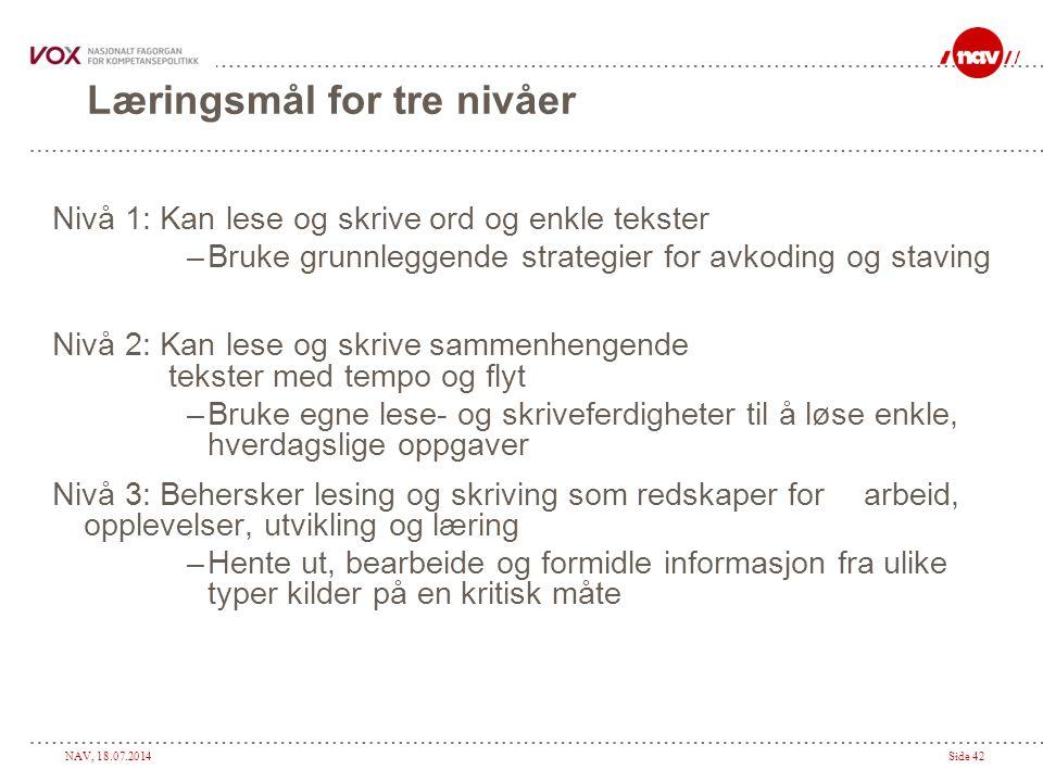 NAV, 18.07.2014Side 42 Læringsmål for tre nivåer Nivå 1: Kan lese og skrive ord og enkle tekster –Bruke grunnleggende strategier for avkoding og stavi