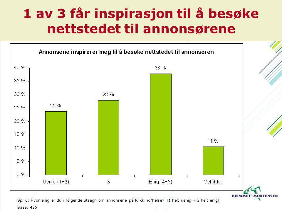 1 av 3 får inspirasjon til å besøke nettstedet til annonsørene Sp.