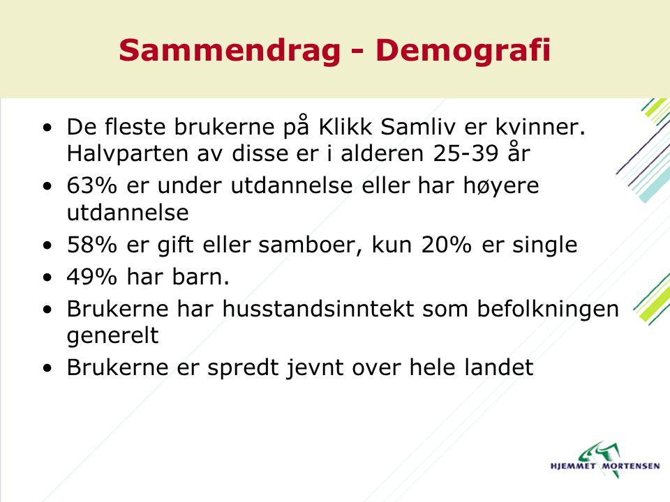 Sammendrag - Demografi De fleste brukerne på Klikk Samliv er kvinner.
