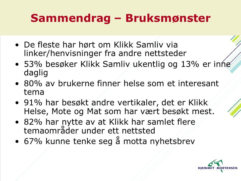 Sammendrag – Bruksmønster De fleste har hørt om Klikk Samliv via linker/henvisninger fra andre nettsteder 53% besøker Klikk Samliv ukentlig og 13% er