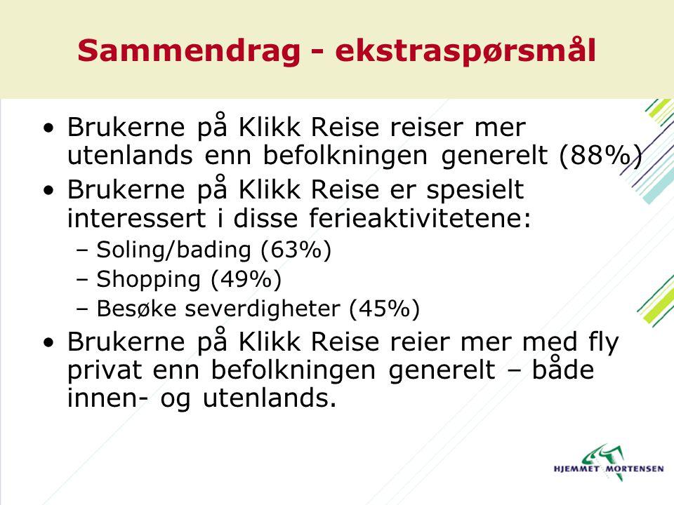 Sammendrag - ekstraspørsmål Brukerne på Klikk Reise reiser mer utenlands enn befolkningen generelt (88%) Brukerne på Klikk Reise er spesielt interessert i disse ferieaktivitetene: –Soling/bading (63%) –Shopping (49%) –Besøke severdigheter (45%) Brukerne på Klikk Reise reier mer med fly privat enn befolkningen generelt – både innen- og utenlands.