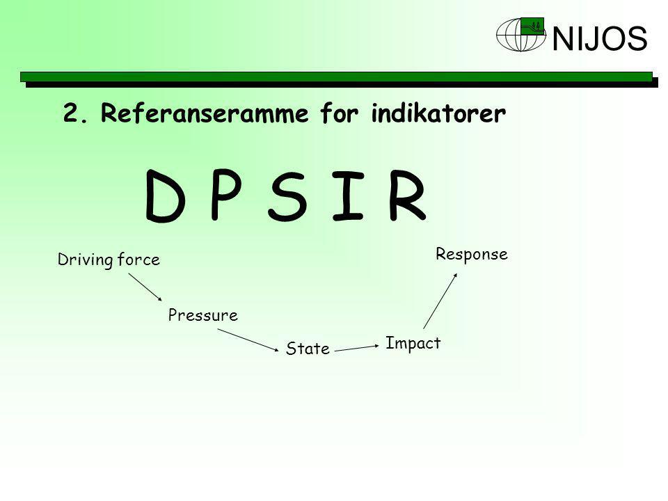 NIJOS 2. Referanseramme for indikatorer D P S I R Driving force Pressure State Impact Response