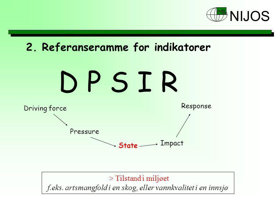 NIJOS …Inndeling av indikatorer i hierarkiske nivåer, 2 eller flere Hierarkisk inndeling av indikatorer (kombinasjoner) Folkenivå Folkenivå Forskernivå Forskernivå