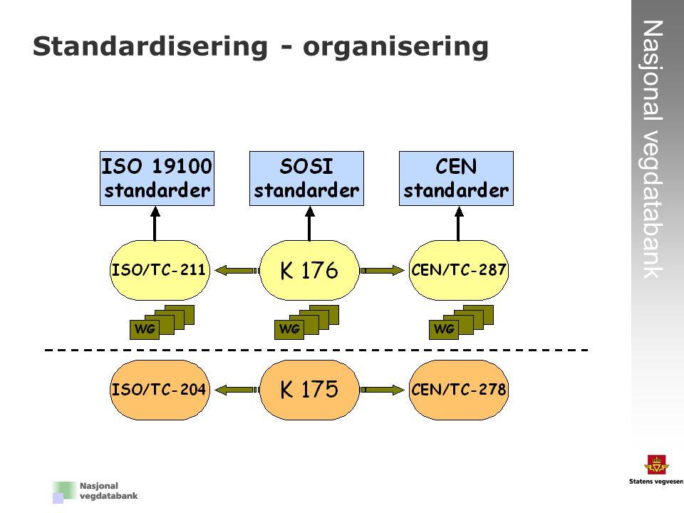 12 Nasjonal vegdatabank Standardisering - organisering