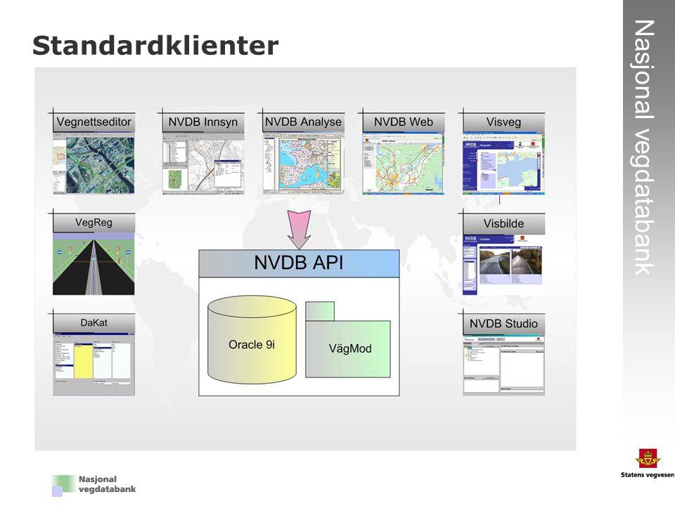 13 Nasjonal vegdatabank Standardklienter