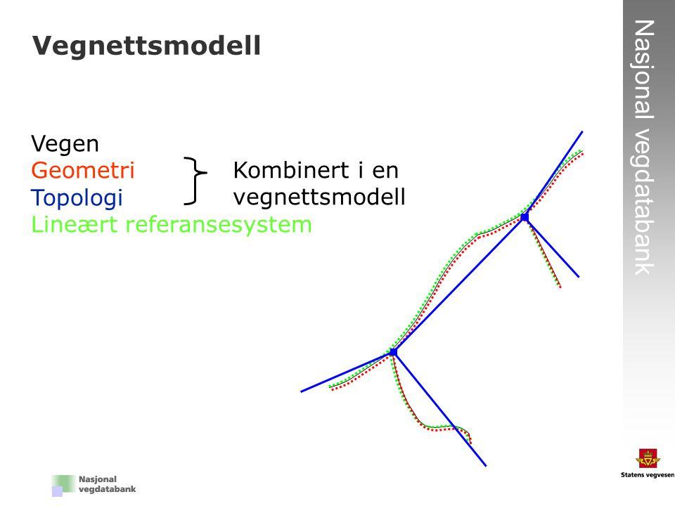 25 Nasjonal vegdatabank Vegen Geometri Topologi Lineært referansesystem Kombinert i en vegnettsmodell Vegnettsmodell